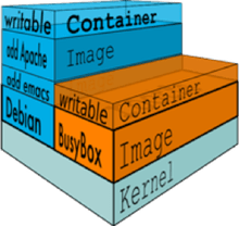 docker diagram